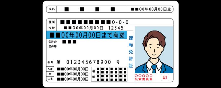 カードローンは身分証明書があれば申込める